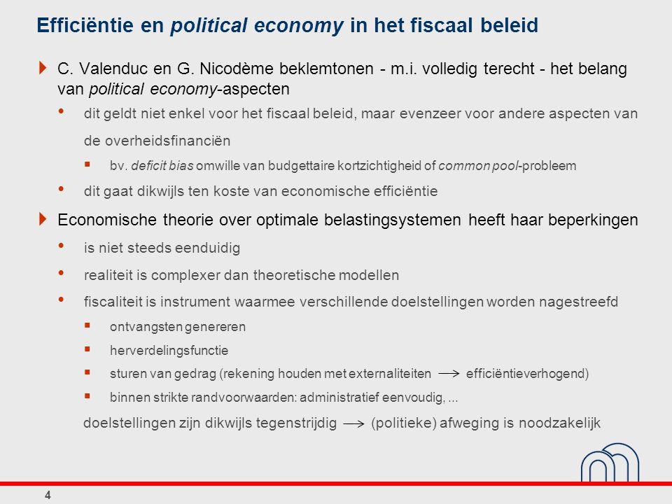 Efficiëntie en political economy in het fiscaal beleid  C.