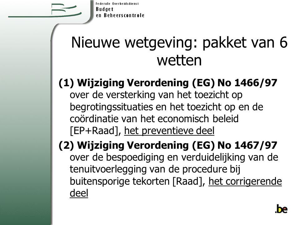 Nieuwe wetgeving: pakket van 6 wetten (1) Wijziging Verordening (EG) No 1466/97 over de versterking van het toezicht op begrotingssituaties en het toezicht op en de coördinatie van het economisch beleid [EP+Raad], het preventieve deel (2) Wijziging Verordening (EG) No 1467/97 over de bespoediging en verduidelijking van de tenuitvoerlegging van de procedure bij buitensporige tekorten [Raad], het corrigerende deel