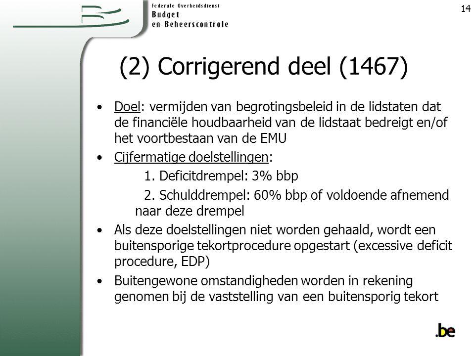 (2) Corrigerend deel (1467) Doel: vermijden van begrotingsbeleid in de lidstaten dat de financiële houdbaarheid van de lidstaat bedreigt en/of het voortbestaan van de EMU Cijfermatige doelstellingen: 1.