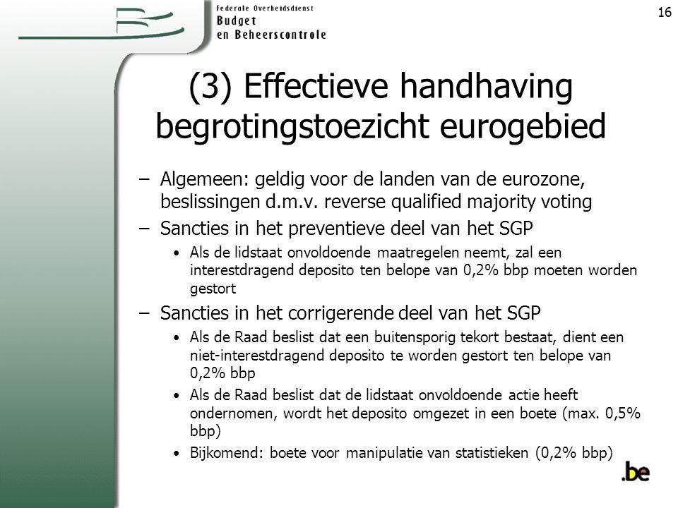 (3) Effectieve handhaving begrotingstoezicht eurogebied –Algemeen: geldig voor de landen van de eurozone, beslissingen d.m.v.