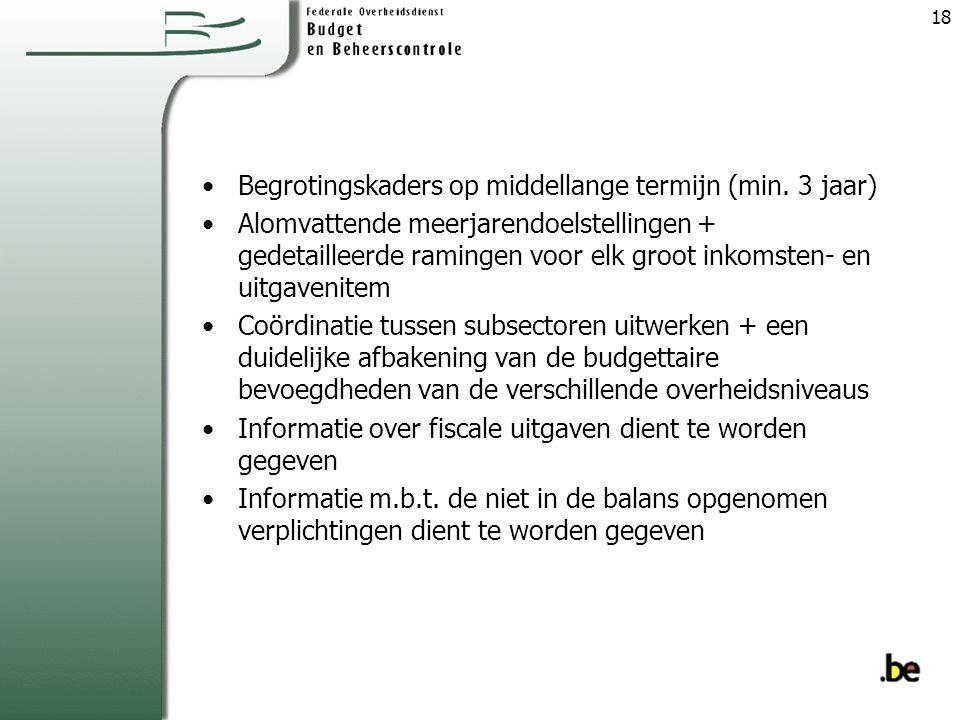 Begrotingskaders op middellange termijn (min.