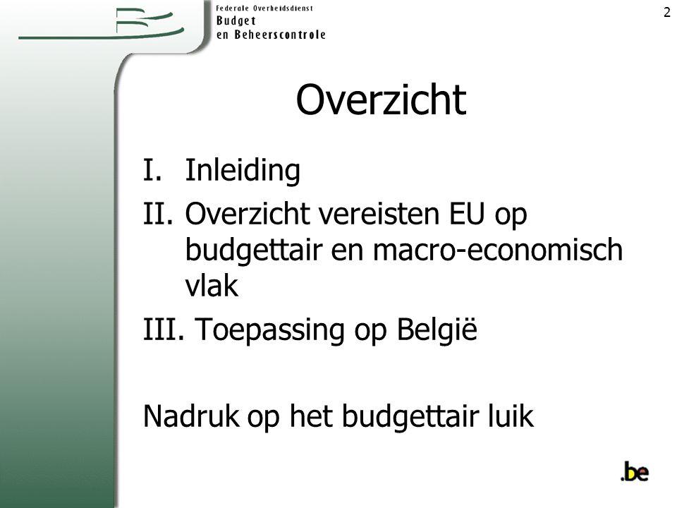 Overzicht I.Inleiding II.Overzicht vereisten EU op budgettair en macro-economisch vlak III.