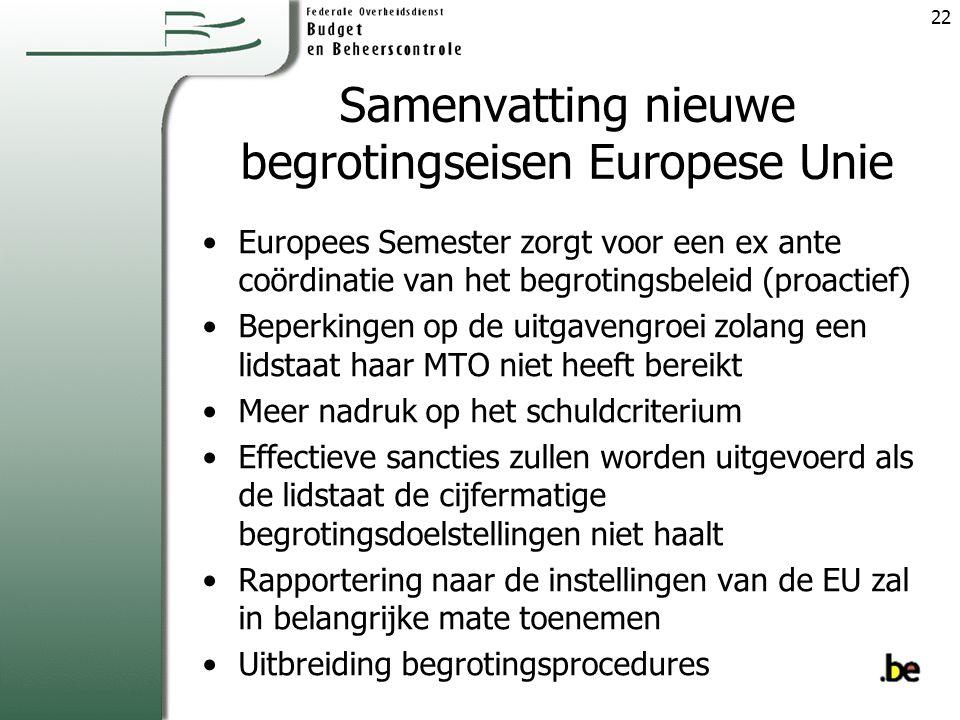 Samenvatting nieuwe begrotingseisen Europese Unie Europees Semester zorgt voor een ex ante coördinatie van het begrotingsbeleid (proactief) Beperkingen op de uitgavengroei zolang een lidstaat haar MTO niet heeft bereikt Meer nadruk op het schuldcriterium Effectieve sancties zullen worden uitgevoerd als de lidstaat de cijfermatige begrotingsdoelstellingen niet haalt Rapportering naar de instellingen van de EU zal in belangrijke mate toenemen Uitbreiding begrotingsprocedures 22