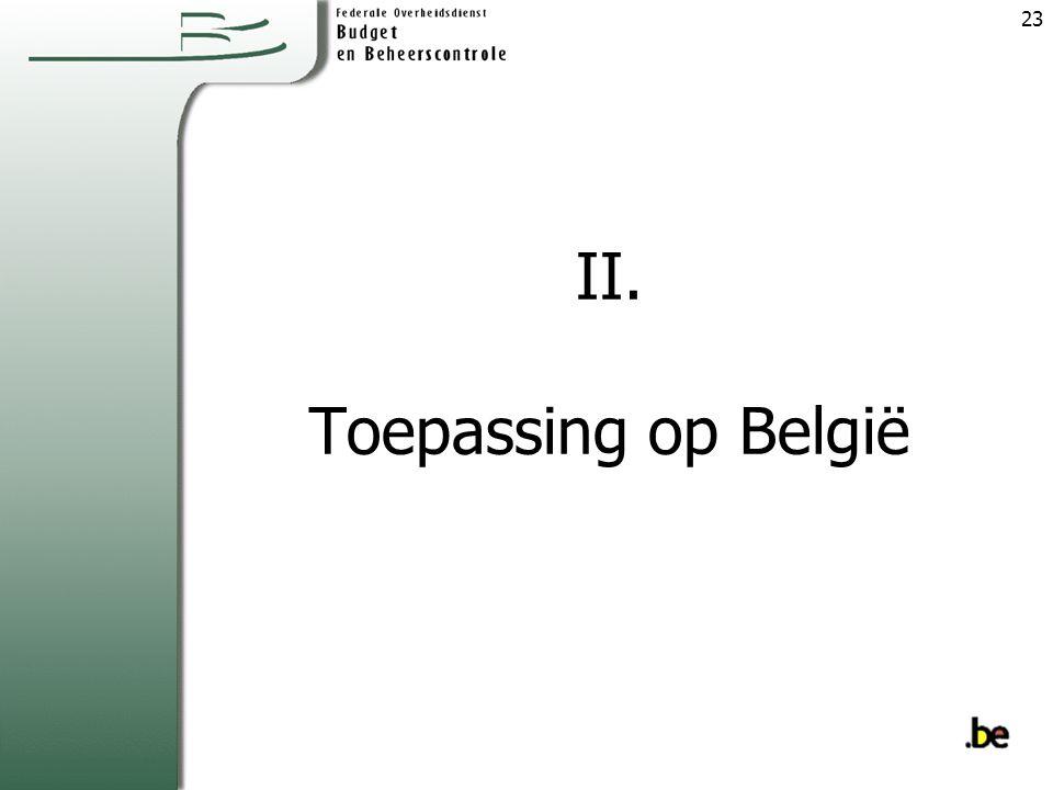 II. Toepassing op België 23