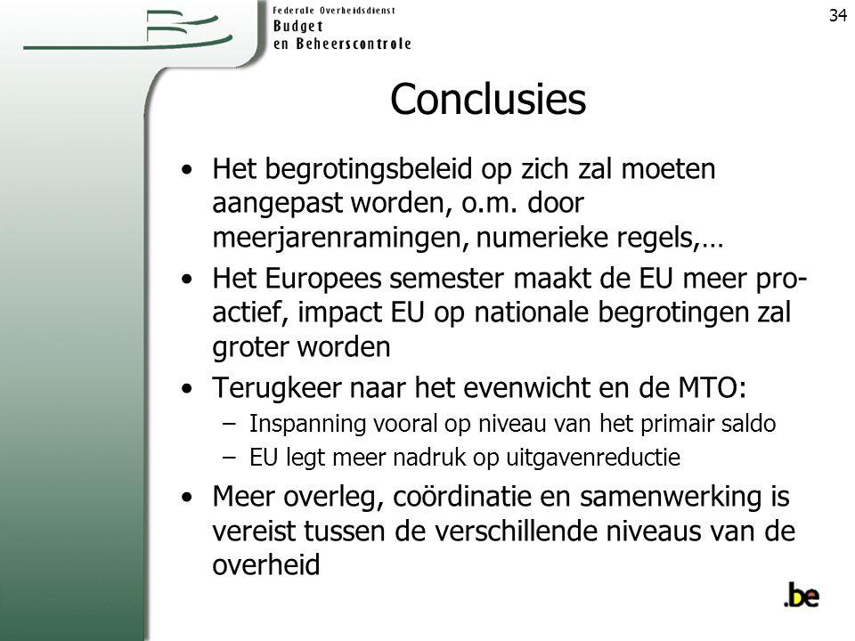 Conclusies Het begrotingsbeleid op zich zal moeten aangepast worden, o.m.
