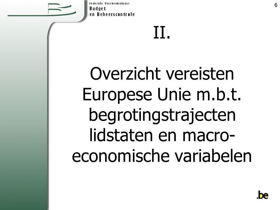 II.Overzicht vereisten Europese Unie m.b.t.