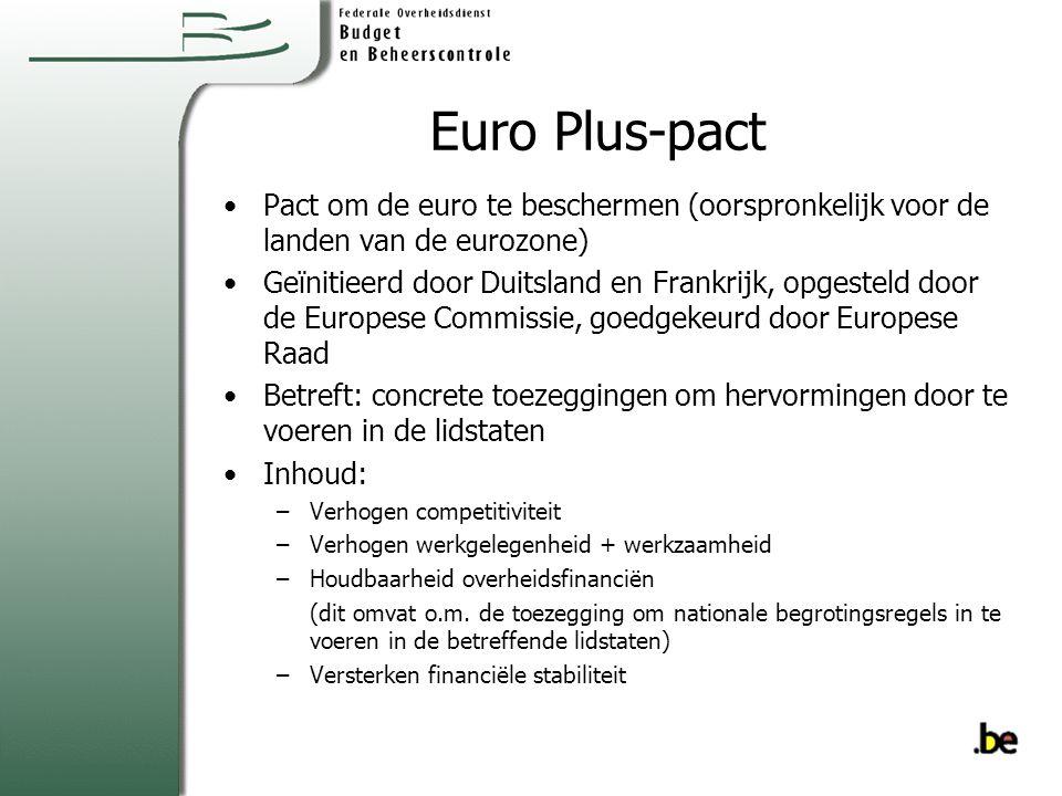 Euro Plus-pact Pact om de euro te beschermen (oorspronkelijk voor de landen van de eurozone) Geïnitieerd door Duitsland en Frankrijk, opgesteld door de Europese Commissie, goedgekeurd door Europese Raad Betreft: concrete toezeggingen om hervormingen door te voeren in de lidstaten Inhoud: –Verhogen competitiviteit –Verhogen werkgelegenheid + werkzaamheid –Houdbaarheid overheidsfinanciën (dit omvat o.m.