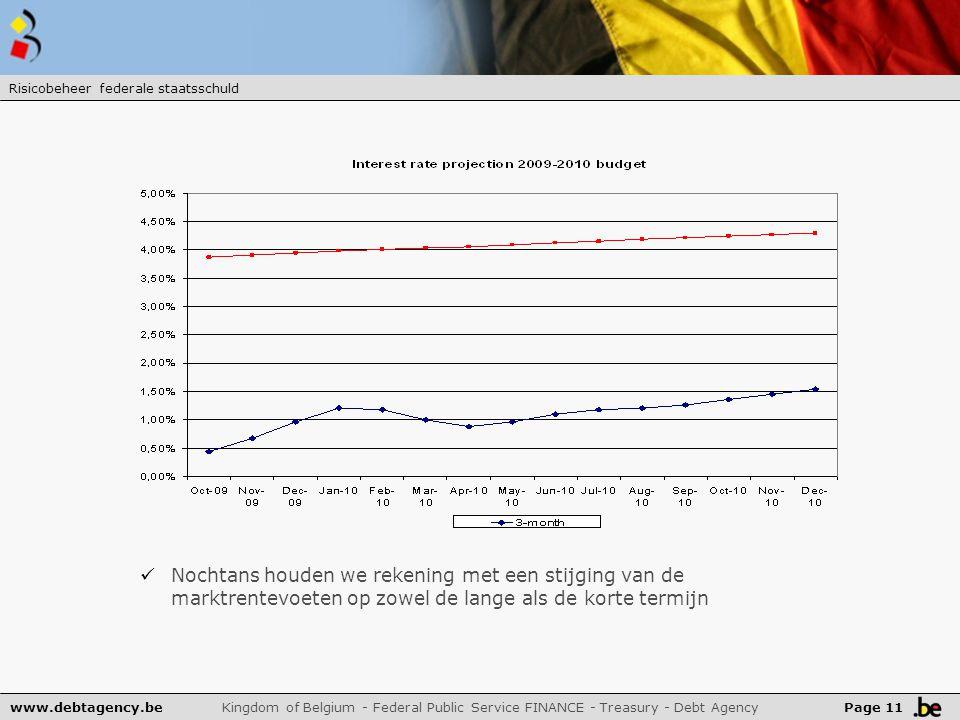 www.debtagency.be Kingdom of Belgium - Federal Public Service FINANCE - Treasury - Debt Agency Nochtans houden we rekening met een stijging van de marktrentevoeten op zowel de lange als de korte termijn Page 11 Risicobeheer federale staatsschuld
