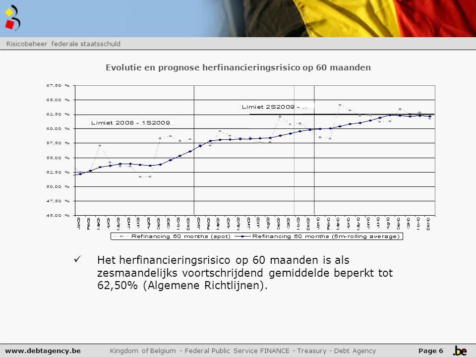 www.debtagency.be Kingdom of Belgium - Federal Public Service FINANCE - Treasury - Debt Agency Risicobeheer federale staatsschuld Page 6 Het herfinancieringsrisico op 60 maanden is als zesmaandelijks voortschrijdend gemiddelde beperkt tot 62,50% (Algemene Richtlijnen).