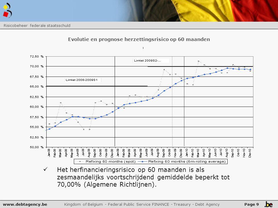 www.debtagency.be Kingdom of Belgium - Federal Public Service FINANCE - Treasury - Debt Agency Risicobeheer federale staatsschuld Page 9 Het herfinancieringsrisico op 60 maanden is als zesmaandelijks voortschrijdend gemiddelde beperkt tot 70,00% (Algemene Richtlijnen).