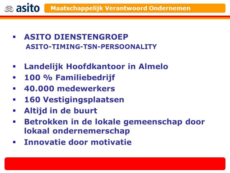  ASITO DIENSTENGROEP ASITO-TIMING-TSN-PERSOONALITY  Landelijk Hoofdkantoor in Almelo  100 % Familiebedrijf  40.000 medewerkers  160 Vestigingspla