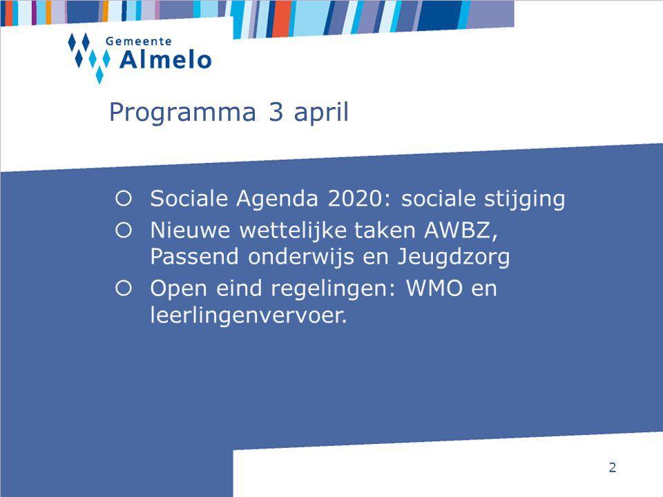 2 Programma 3 april  Sociale Agenda 2020: sociale stijging  Nieuwe wettelijke taken AWBZ, Passend onderwijs en Jeugdzorg  Open eind regelingen: WMO