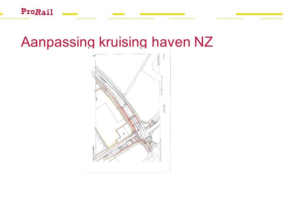 Aanpassing kruising haven NZ