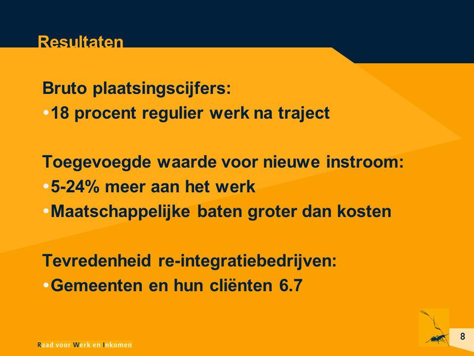 9 Conclusie Almelo is niet uniek…….