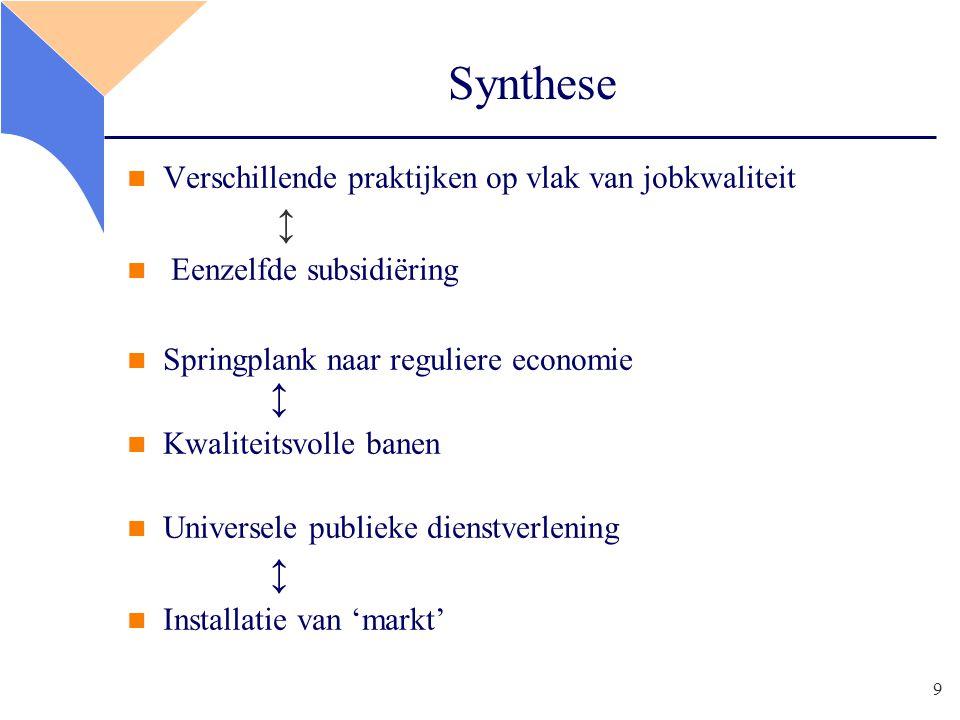 9 Synthese Verschillende praktijken op vlak van jobkwaliteit ↕ Eenzelfde subsidiëring Springplank naar reguliere economie ↕ Kwaliteitsvolle banen Universele publieke dienstverlening ↕ Installatie van 'markt'