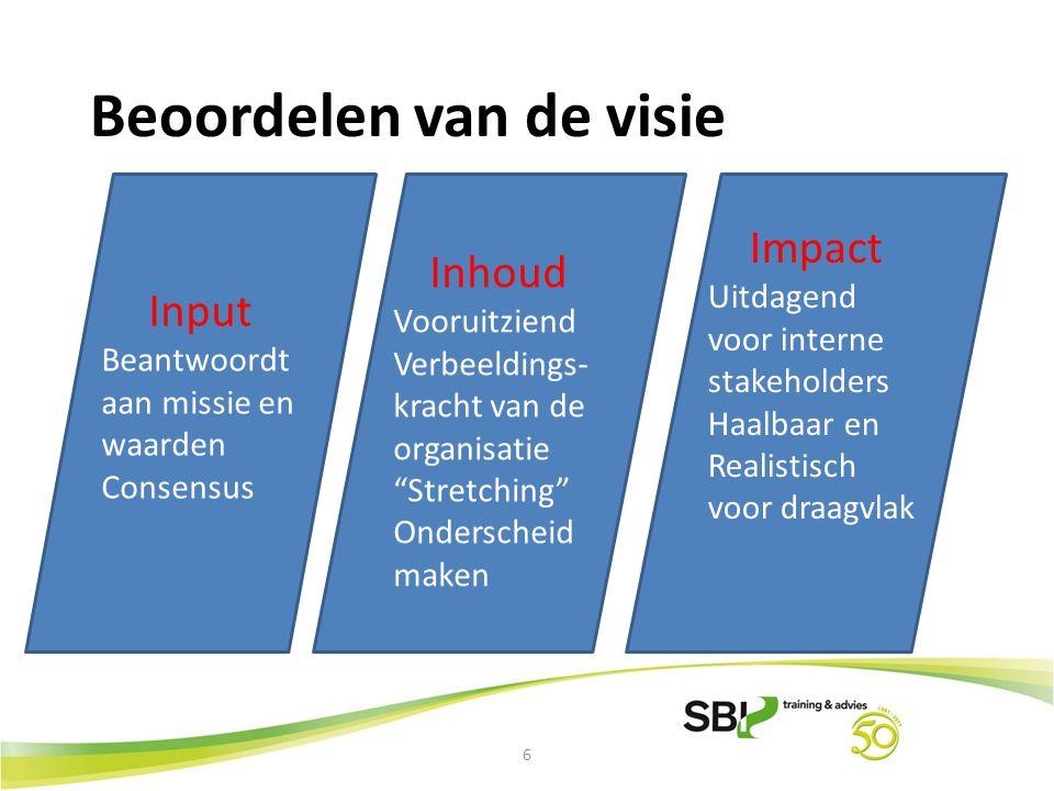 7 Compleetheid van strategisch plan met spectrum van opties 1.Missie, visie, waarden 2.Externe analyse (eventueel scenarioanalyse) 3.Interne analyse 4.Confrontatiematrix (SWOT) 5.Strategische opties (incl.