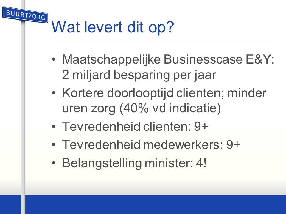 Wat levert dit op? Maatschappelijke Businesscase E&Y: 2 miljard besparing per jaar Kortere doorlooptijd clienten; minder uren zorg (40% vd indicatie)