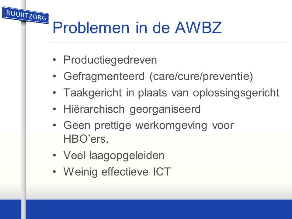 Problemen in de AWBZ Productiegedreven Gefragmenteerd (care/cure/preventie) Taakgericht in plaats van oplossingsgericht Hiërarchisch georganiseerd Gee