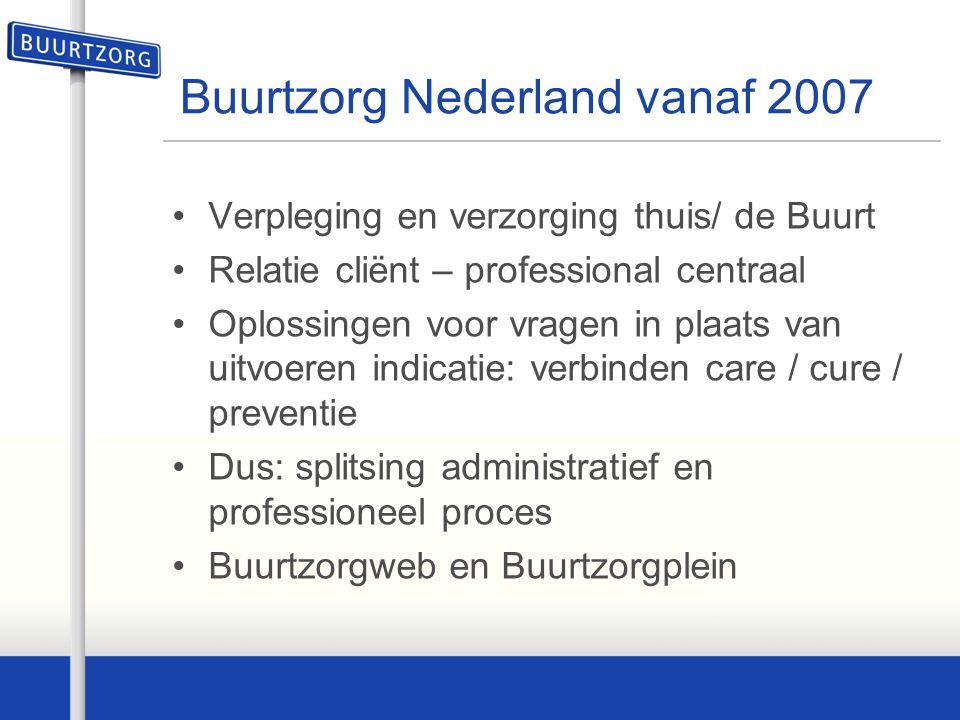 Buurtzorg Nederland vanaf 2007 Verpleging en verzorging thuis/ de Buurt Relatie cliënt – professional centraal Oplossingen voor vragen in plaats van u