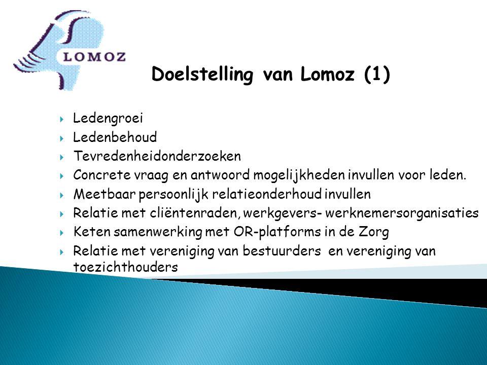 Doelstelling van Lomoz (1)  Ledengroei  Ledenbehoud  Tevredenheidonderzoeken  Concrete vraag en antwoord mogelijkheden invullen voor leden.  Meet