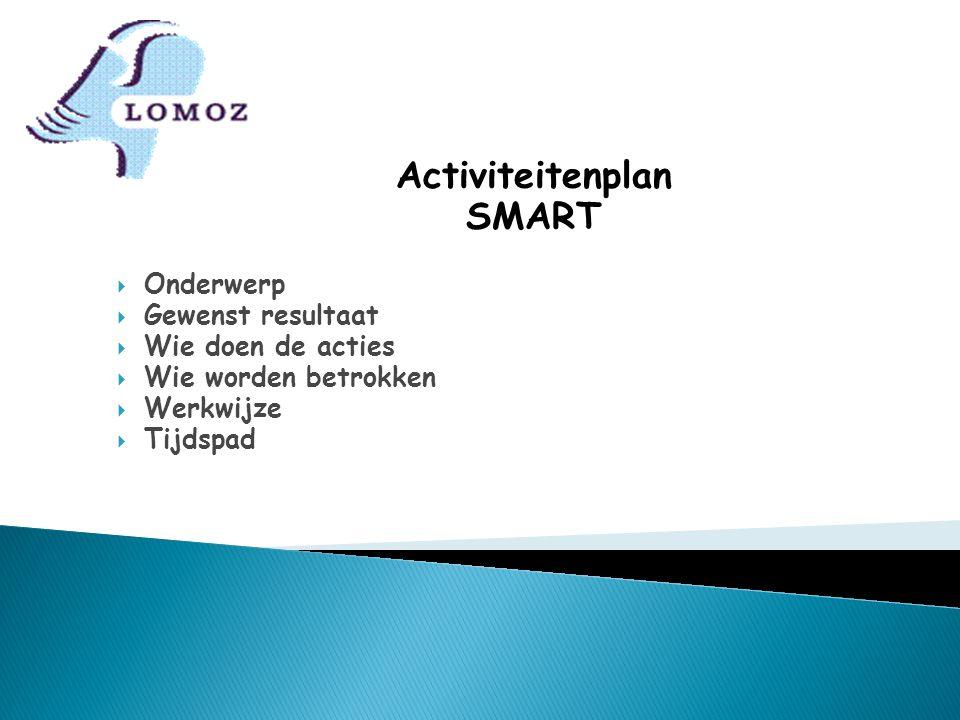 Activiteitenplan SMART  Onderwerp  Gewenst resultaat  Wie doen de acties  Wie worden betrokken  Werkwijze  Tijdspad