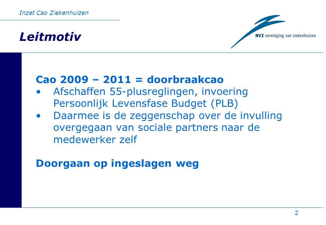 Inzet Cao Ziekenhuizen 2 Leitmotiv Cao 2009 – 2011 = doorbraakcao Afschaffen 55-plusreglingen, invoering Persoonlijk Levensfase Budget (PLB) Daarmee i