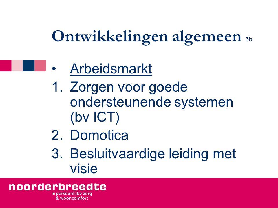 Ontwikkelingen algemeen 3b Arbeidsmarkt 1.Zorgen voor goede ondersteunende systemen (bv ICT) 2.Domotica 3.Besluitvaardige leiding met visie