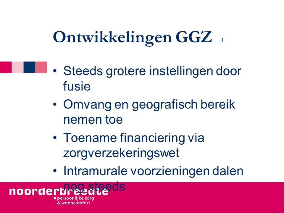 Ontwikkelingen GGZ 1 Steeds grotere instellingen door fusie Omvang en geografisch bereik nemen toe Toename financiering via zorgverzekeringswet Intramurale voorzieningen dalen nog steeds