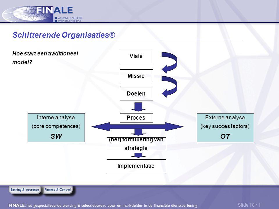 Slide 10 / 11 Schitterende Organisaties® Hoe start een traditioneel model? Visie Missie Doelen Proces (her) formulering van strategie Interne analyse
