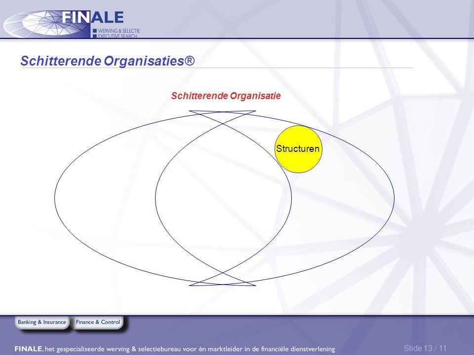 Slide 13 / 11 Schitterende Organisaties® Structuren Schitterende Organisatie