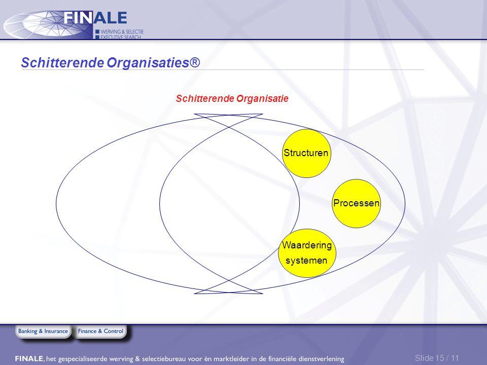 Slide 15 / 11 Schitterende Organisaties® Waardering systemen Processen Structuren Schitterende Organisatie