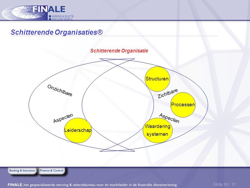 Slide 16 / 11 Schitterende Organisaties® Leiderschap Waardering systemen Processen Structuren Schitterende Organisatie Zichtbare Aspecten Onzichtbare