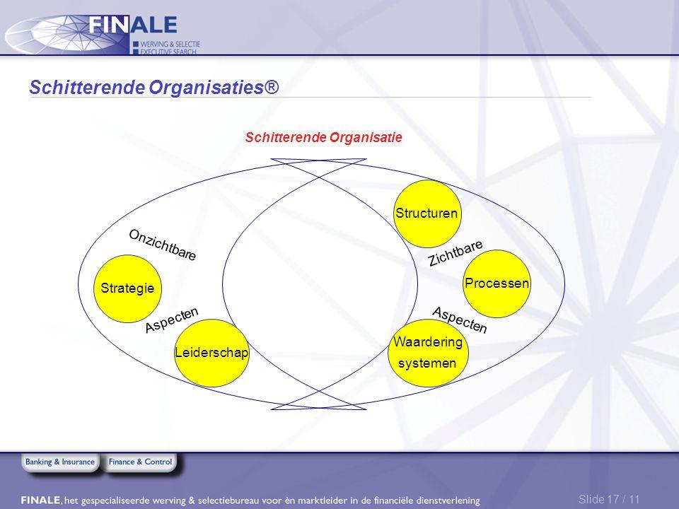 Slide 17 / 11 Schitterende Organisaties® Strategie Leiderschap Waardering systemen Processen Structuren Schitterende Organisatie Zichtbare Aspecten On