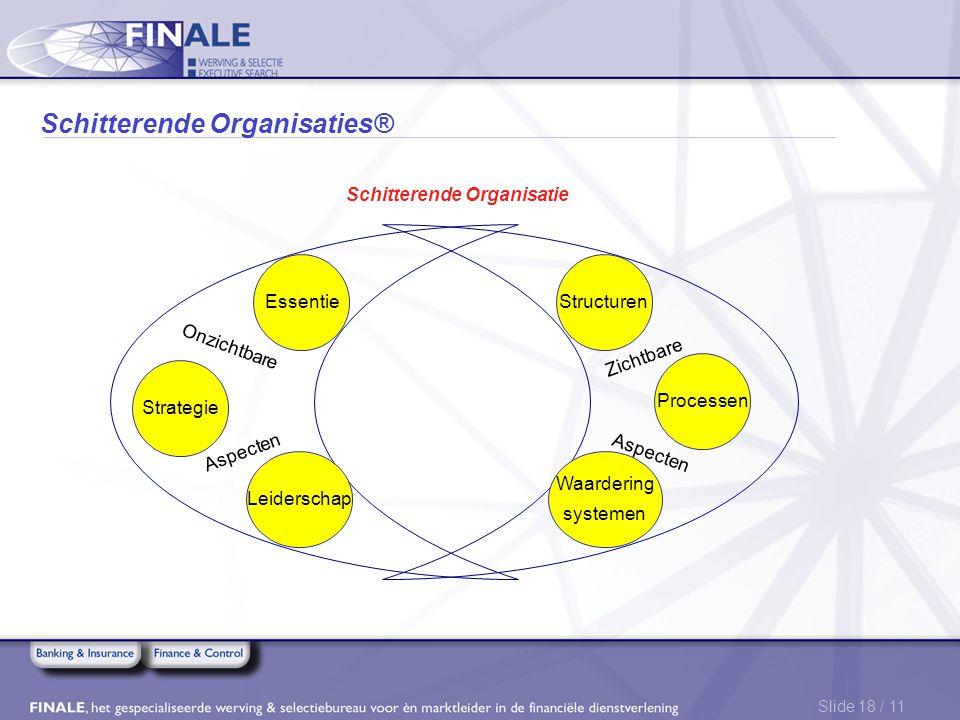 Slide 18 / 11 Schitterende Organisaties® Essentie Strategie Leiderschap Waardering systemen Processen Structuren Schitterende Organisatie Zichtbare As