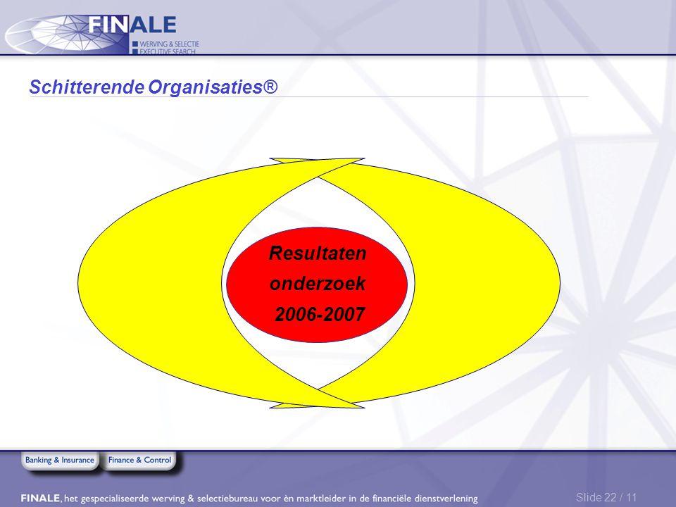 Slide 22 / 11 Schitterende Organisaties® Resultaten onderzoek 2006-2007