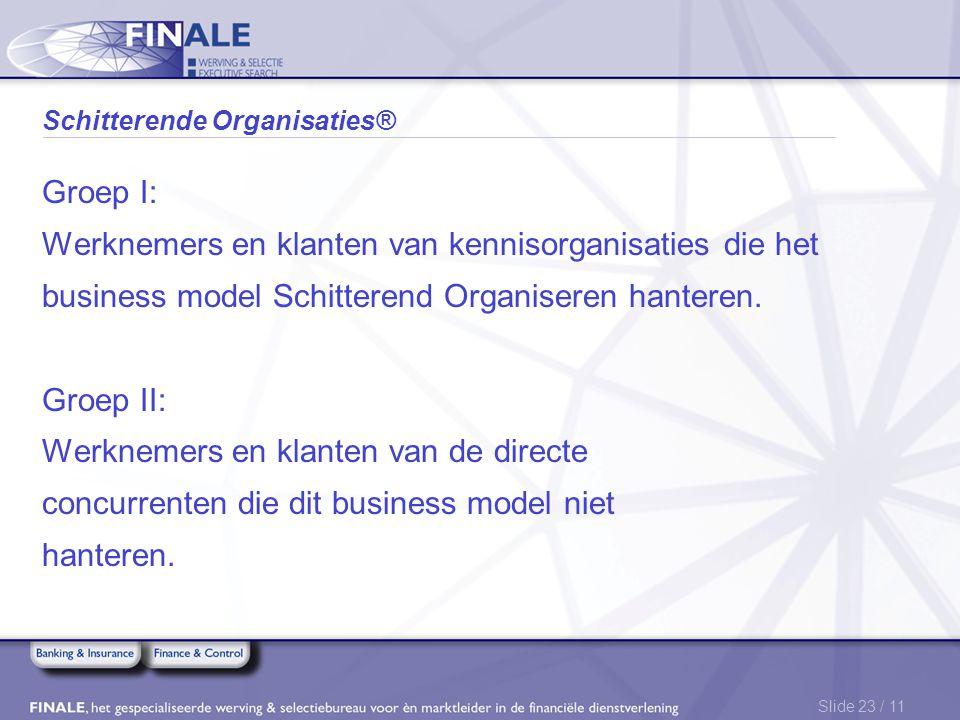 Slide 23 / 11 Schitterende Organisaties® Groep I: Werknemers en klanten van kennisorganisaties die het business model Schitterend Organiseren hanteren