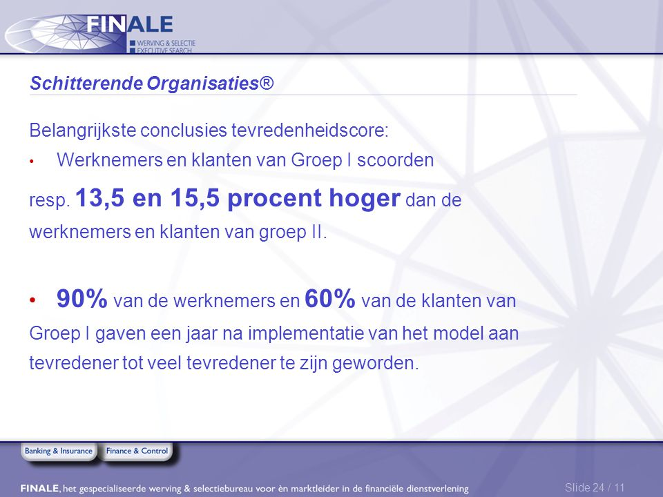 Slide 24 / 11 Schitterende Organisaties® Belangrijkste conclusies tevredenheidscore: Werknemers en klanten van Groep I scoorden resp. 13,5 en 15,5 pro