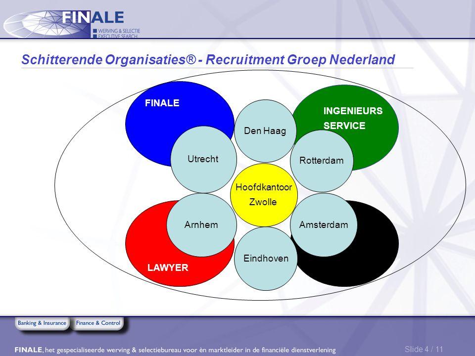 Slide 4 / 11 Schitterende Organisaties® - Recruitment Groep Nederland Rotterdam Hoofdkantoor Zwolle Den Haag Utrecht Arnhem Amsterdam Eindhoven INGENI