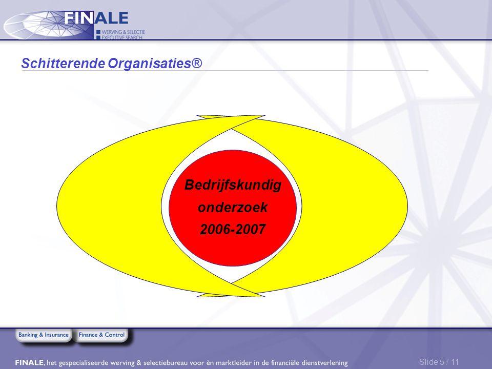 Slide 6 / 11 Schitterende Organisaties® - Scriptie Bedrijfskunde vennoten Schuth & Koelemaij Advocaten: Hoe kunnen wij onze organisatie succesvol uitbouwen?