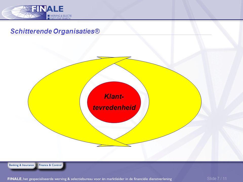 Slide 18 / 11 Schitterende Organisaties® Essentie Strategie Leiderschap Waardering systemen Processen Structuren Schitterende Organisatie Zichtbare Aspecten Onzichtbare