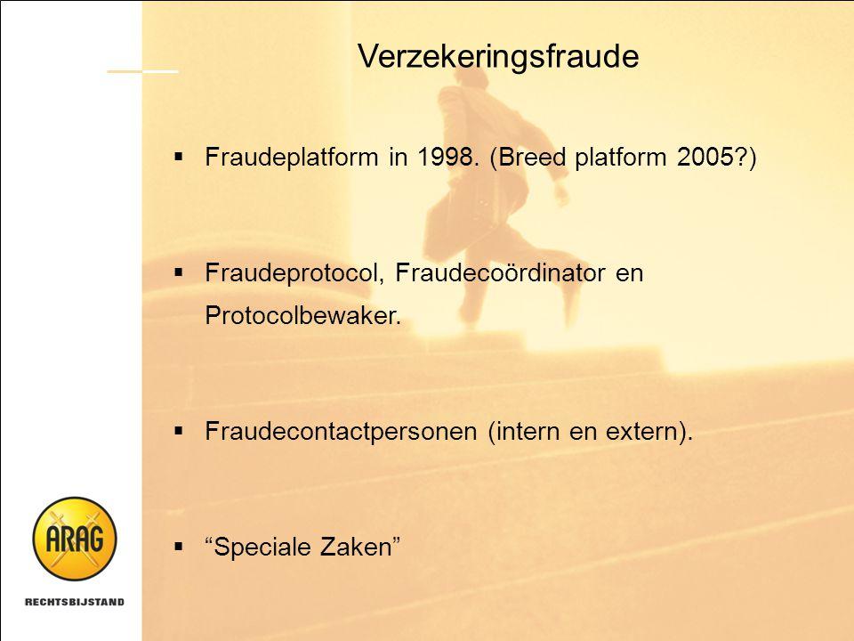 Verzekeringsfraude  Fraudeplatform in 1998. (Breed platform 2005?)  Fraudeprotocol, Fraudecoördinator en Protocolbewaker.  Fraudecontactpersonen (i