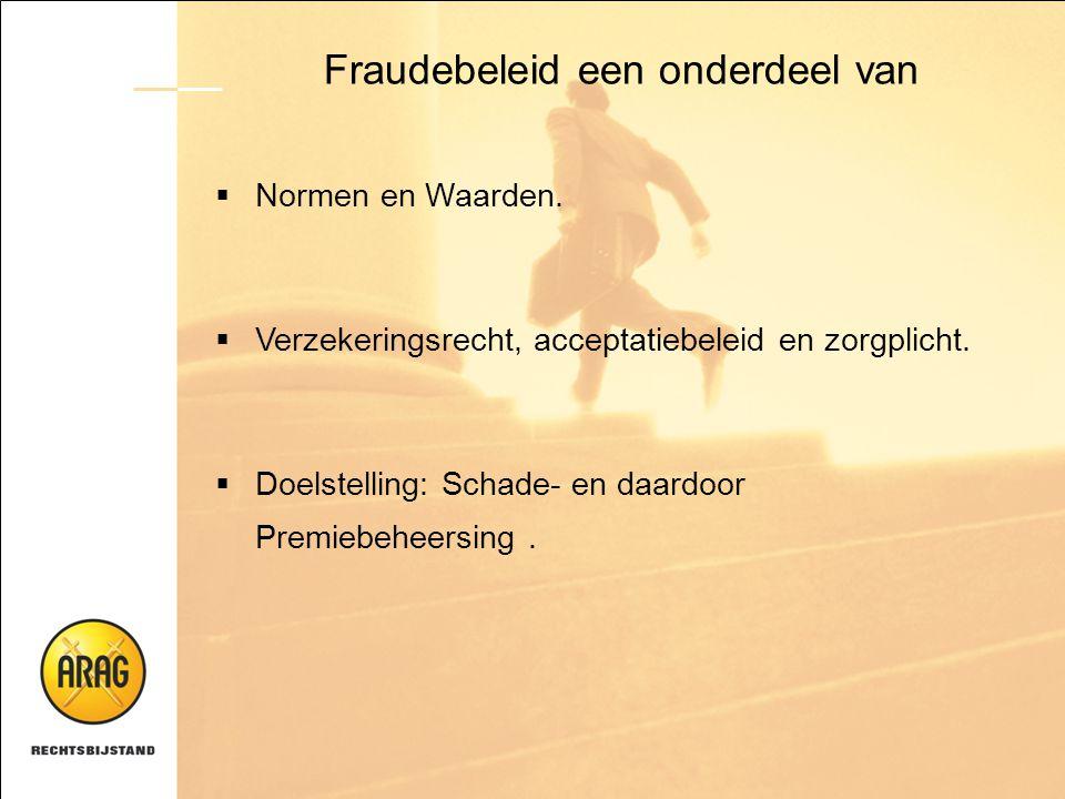 Fraudebeleid een onderdeel van  Normen en Waarden.  Verzekeringsrecht, acceptatiebeleid en zorgplicht.  Doelstelling: Schade- en daardoor Premiebeh