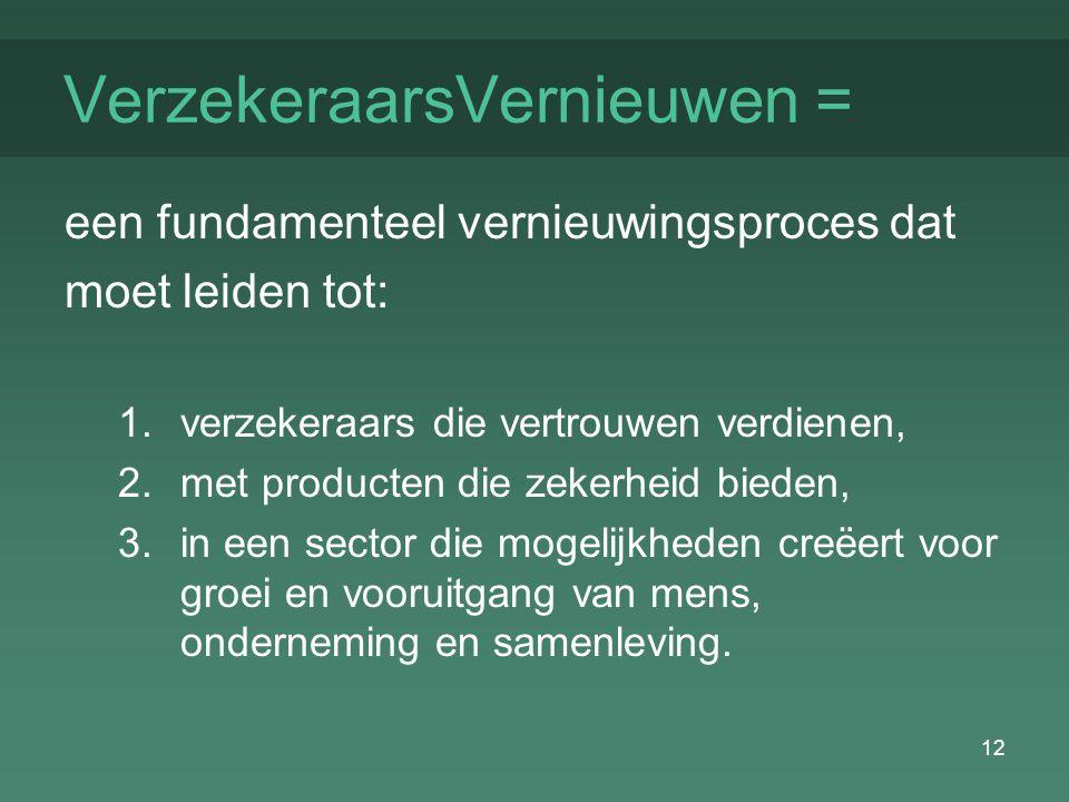12 VerzekeraarsVernieuwen = een fundamenteel vernieuwingsproces dat moet leiden tot: 1.verzekeraars die vertrouwen verdienen, 2.met producten die zekerheid bieden, 3.in een sector die mogelijkheden creëert voor groei en vooruitgang van mens, onderneming en samenleving.