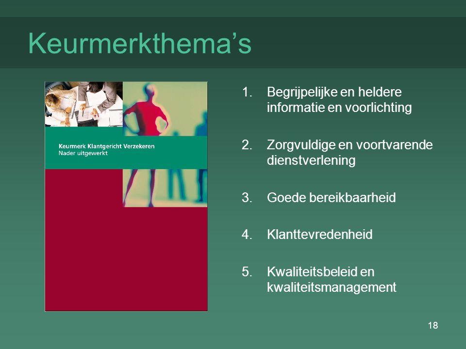 18 Keurmerkthema's 1.Begrijpelijke en heldere informatie en voorlichting 2.Zorgvuldige en voortvarende dienstverlening 3.Goede bereikbaarheid 4.Klanttevredenheid 5.Kwaliteitsbeleid en kwaliteitsmanagement