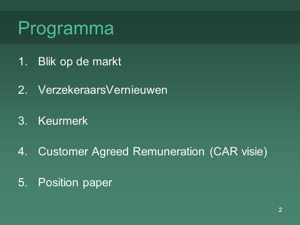 2 Programma 1.Blik op de markt 2.VerzekeraarsVernieuwen 3.Keurmerk 4.Customer Agreed Remuneration (CAR visie) 5.Position paper