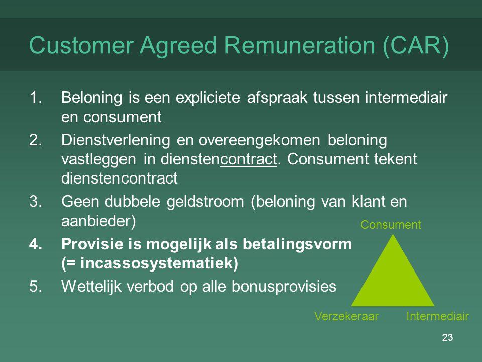 23 Customer Agreed Remuneration (CAR) 1.Beloning is een expliciete afspraak tussen intermediair en consument 2.Dienstverlening en overeengekomen beloning vastleggen in dienstencontract.
