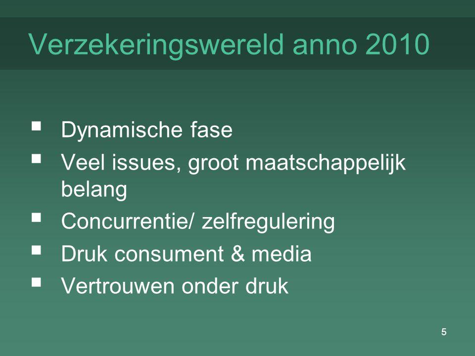 5 Verzekeringswereld anno 2010  Dynamische fase  Veel issues, groot maatschappelijk belang  Concurrentie/ zelfregulering  Druk consument & media  Vertrouwen onder druk