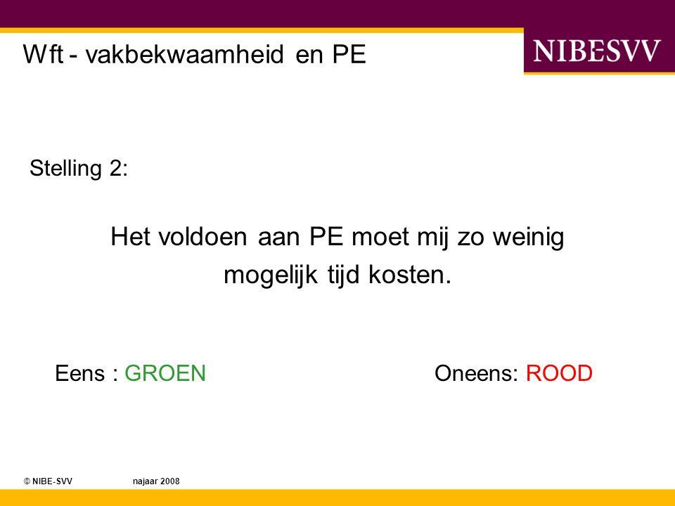 © NIBE-SVV najaar 2008 Wft - vakbekwaamheid en PE Stelling 2: Het voldoen aan PE moet mij zo weinig mogelijk tijd kosten. Eens : GROENOneens: ROOD