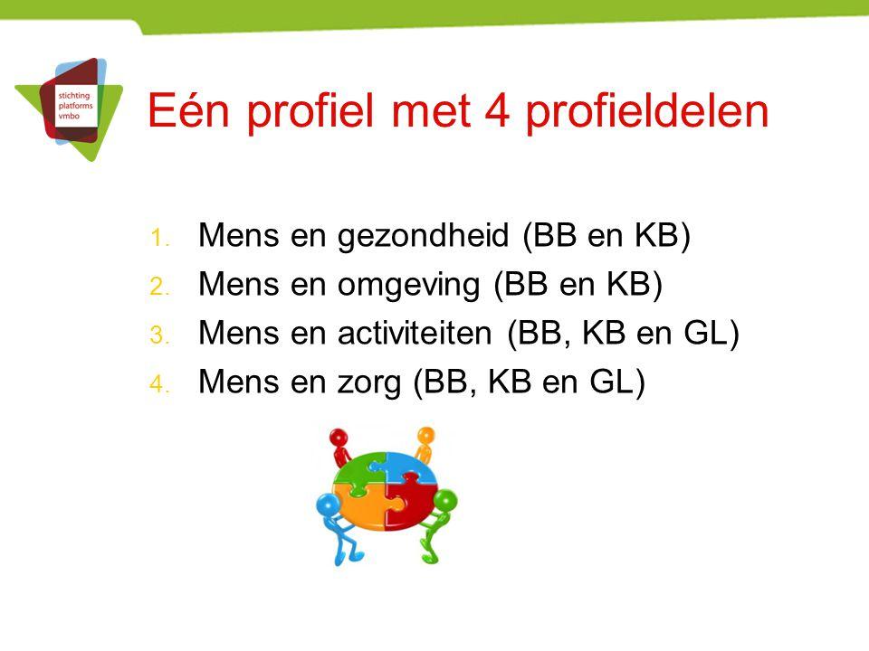 Eén profiel met 4 profieldelen 1. Mens en gezondheid (BB en KB) 2. Mens en omgeving (BB en KB) 3. Mens en activiteiten (BB, KB en GL) 4. Mens en zorg