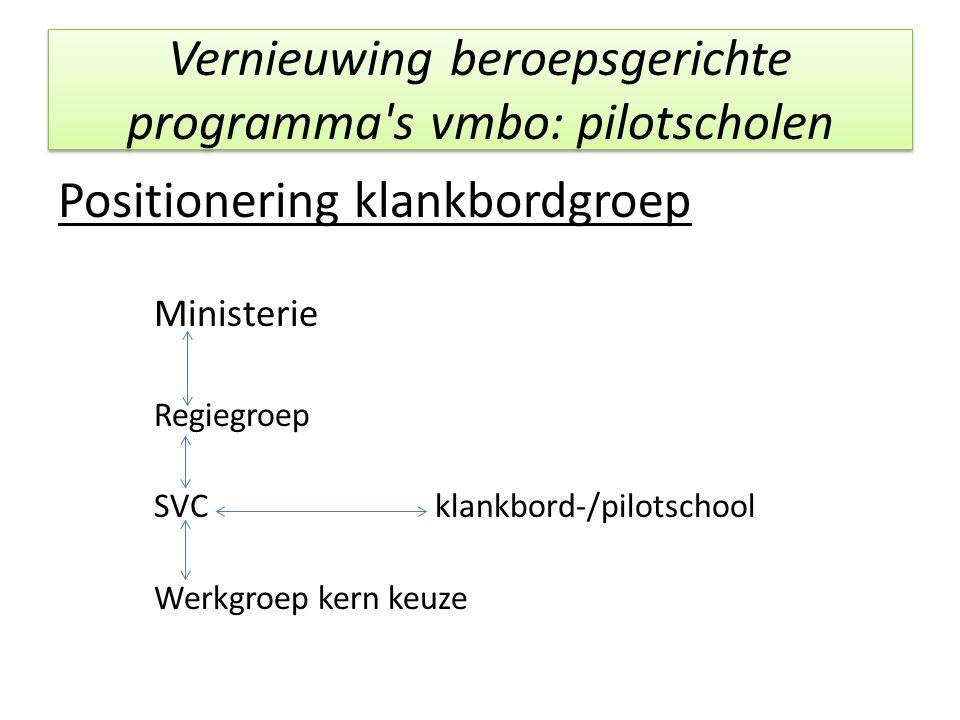 Vernieuwing beroepsgerichte programma's vmbo: pilotscholen Positionering klankbordgroep Ministerie Regiegroep SVC klankbord-/pilotschool Werkgroep ker